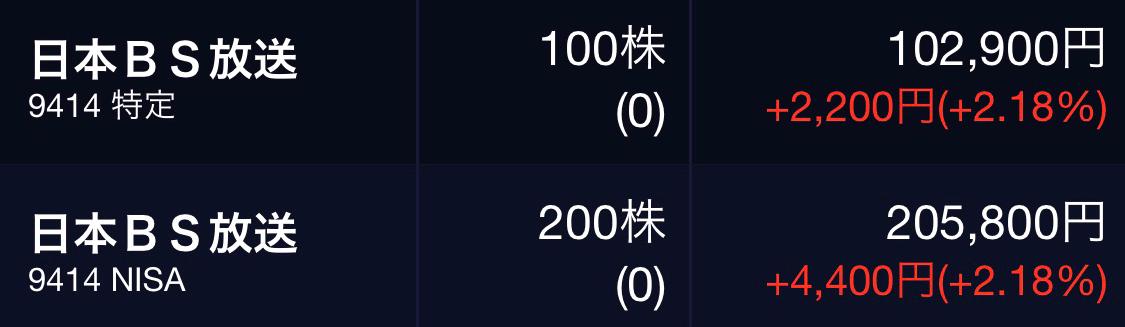 株主優待2